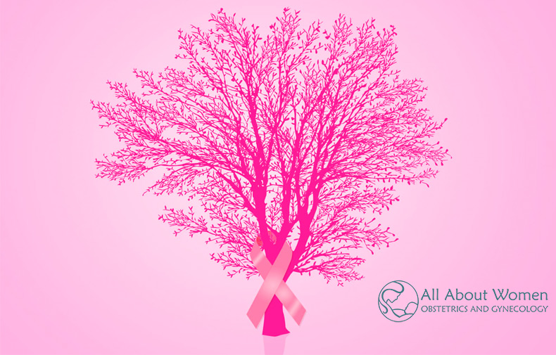 Celebrate Breast Cancer Awareness Month by Scheduling Your Next Checkup